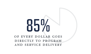 85 percent of every dollar goes directly to program and service delivery
